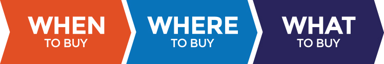 When to buy, where to buy, what to buy